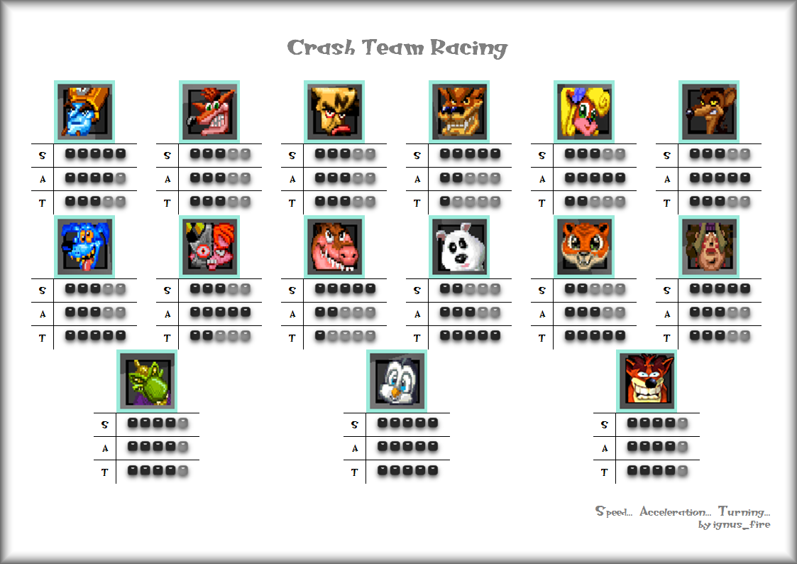 Crash Team Racing Crashteamracingcharacte